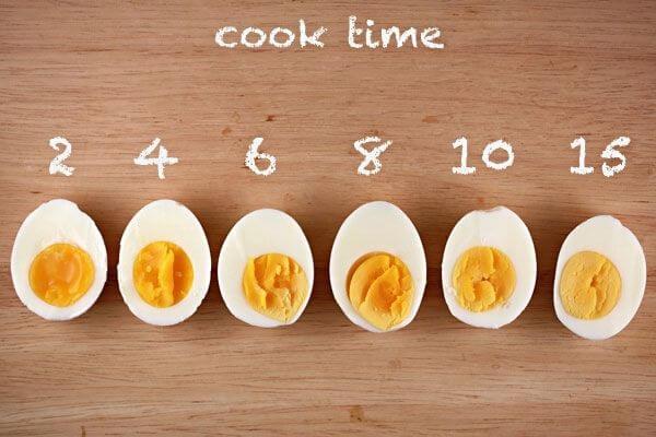 Trứng cút luộc bao lâu thì chín