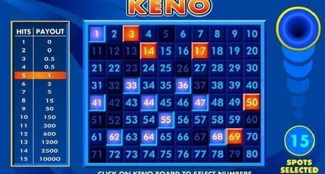 Nắm được thuật toán Keno Vietlott giúp người chơi nâng cao khả năng trúng thưởng